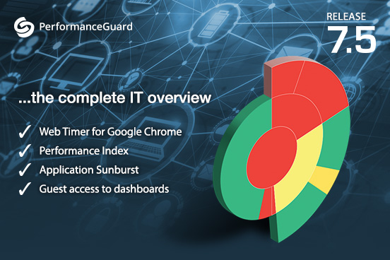 Release: PerformanceGuard 7.5