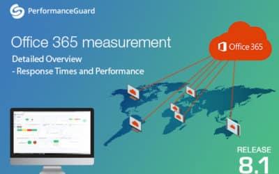 Analysieren Sie Office 365